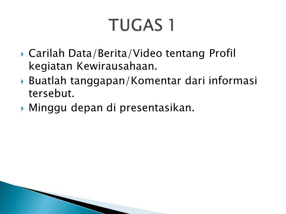  Carilah Data/Berita/Video tentang Profil kegiatan Kewirausahaan.