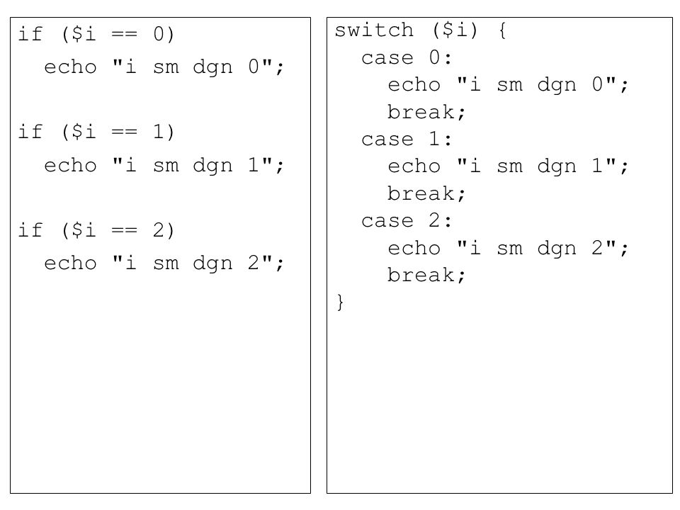 if ($i == 0) echo i sm dgn 0 ; if ($i == 1) echo i sm dgn 1 ; if ($i == 2) echo i sm dgn 2 ; switch ($i) { case 0: echo i sm dgn 0 ; break; case 1: echo i sm dgn 1 ; break; case 2: echo i sm dgn 2 ; break; }