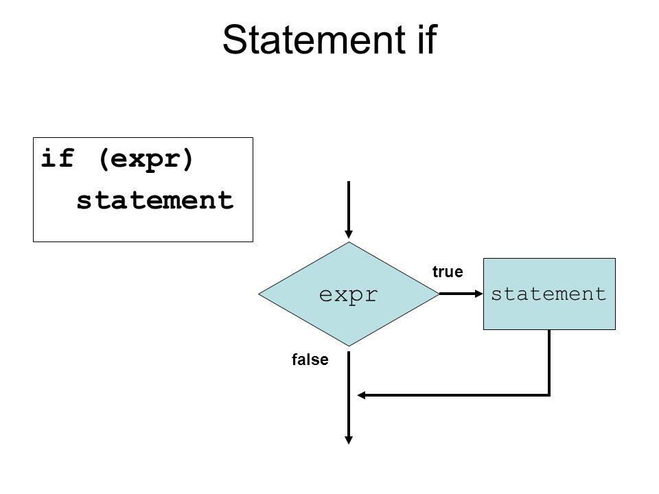 Statement if if (expr) statement expr statement true false