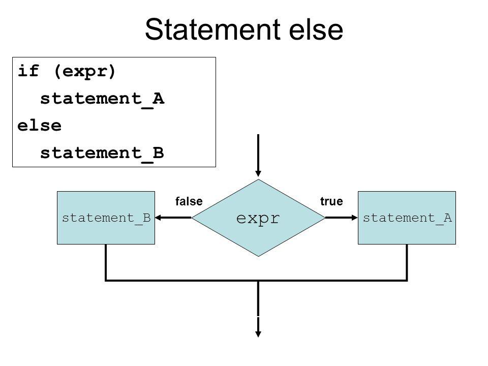 else memperluas sebuah statement if untuk menjalankan statement lain apabila expr dalam statement if menghasilkan nilai FALSE Statement else hanya dapat dieksekusi jika expr if yang dievaluasi bernilai FALSE if ($a > $b) echo a lebih besar dari b ; else echo a tidak lebih dari b ;