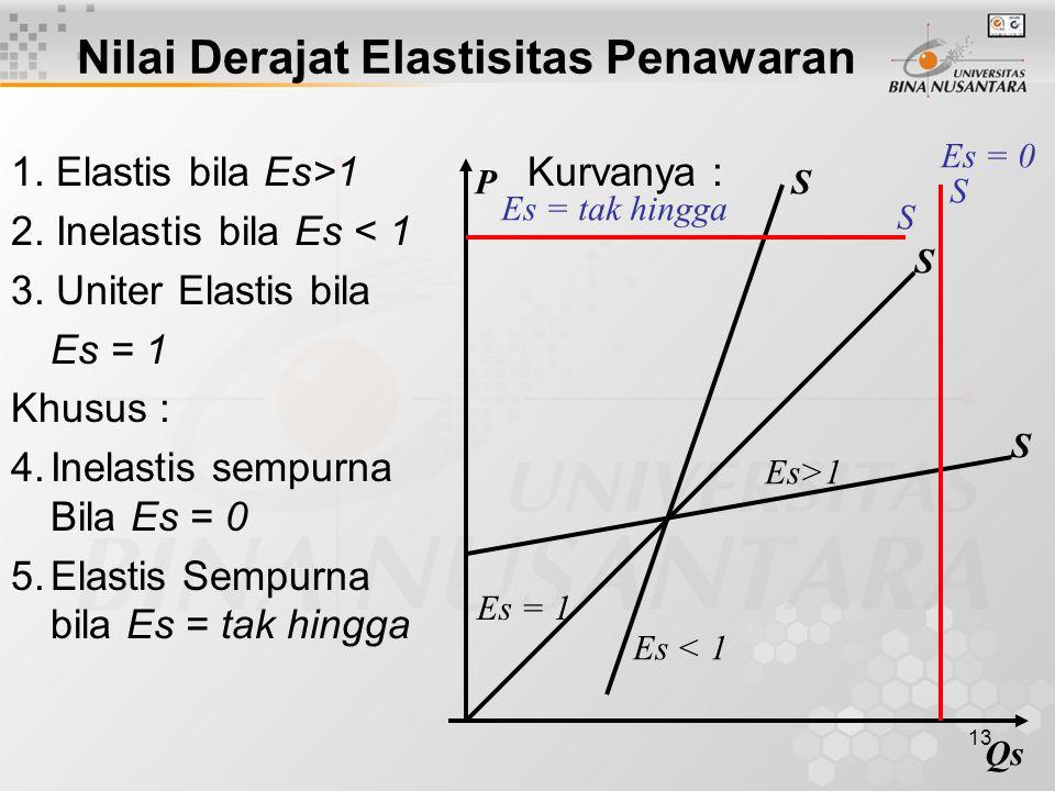 13 Nilai Derajat Elastisitas Penawaran 1. Elastis bila Es>1 2. Inelastis bila Es < 1 3. Uniter Elastis bila Es = 1 Khusus : 4.Inelastis sempurna Bila
