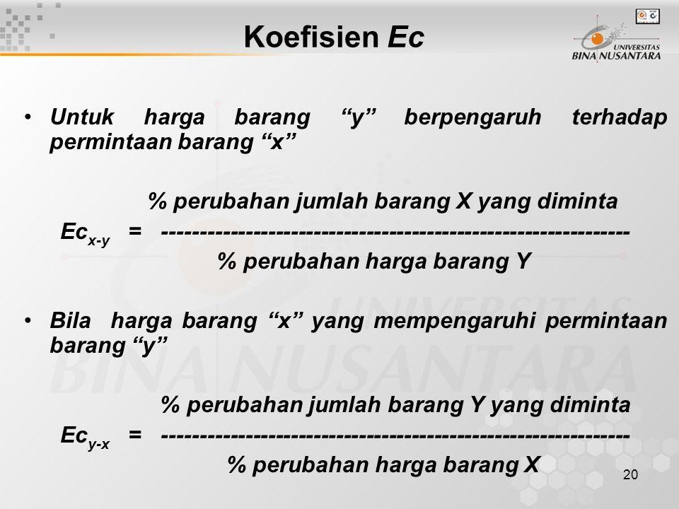 """20 Koefisien Ec Untuk harga barang """"y"""" berpengaruh terhadap permintaan barang """"x"""" % perubahan jumlah barang X yang diminta Ec x-y = ------------------"""