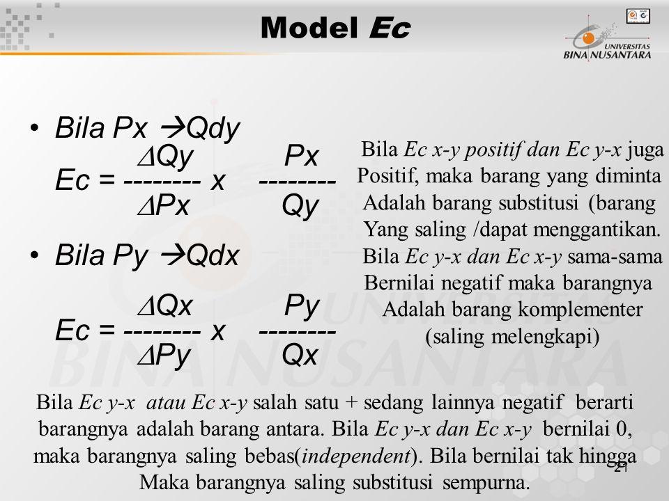 21 Model Ec Bila Px  Qdy  Qy Px Ec = -------- x --------  Px Qy Bila Py  Qdx  Qx Py Ec = -------- x --------  Py Qx Bila Ec x-y positif dan Ec y