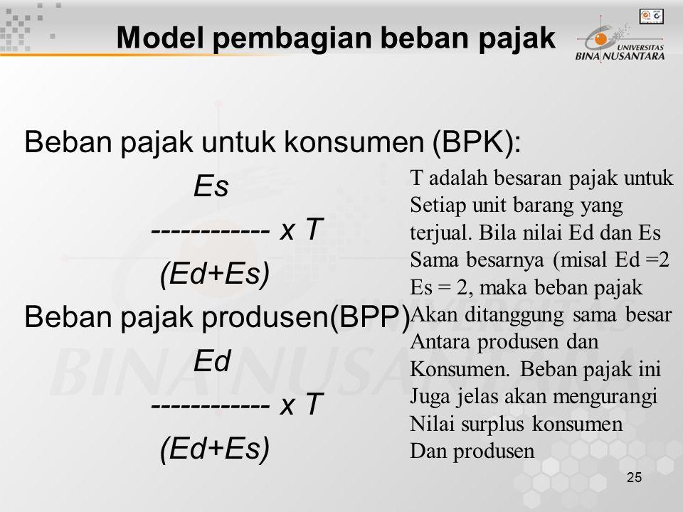 25 Model pembagian beban pajak Beban pajak untuk konsumen (BPK): Es ------------ x T (Ed+Es) Beban pajak produsen(BPP) Ed ------------ x T (Ed+Es) T a