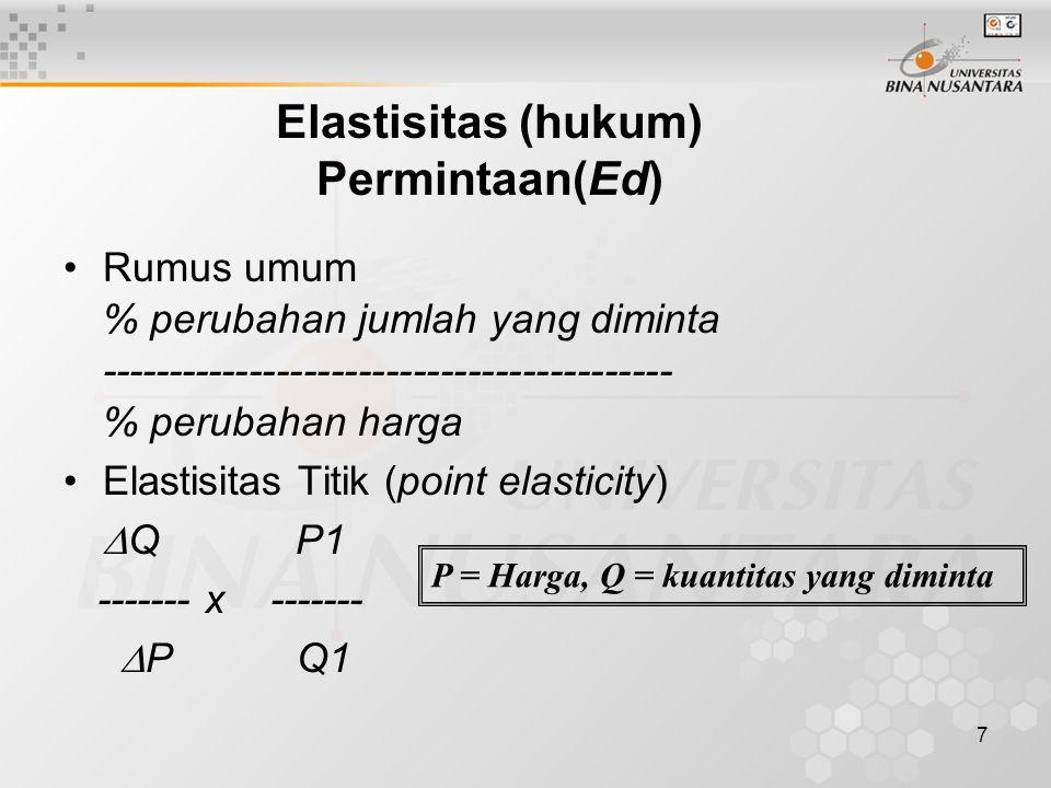 7 Elastisitas (hukum) Permintaan(Ed) Rumus umum % perubahan jumlah yang diminta ------------------------------------------ % perubahan harga Elastisit