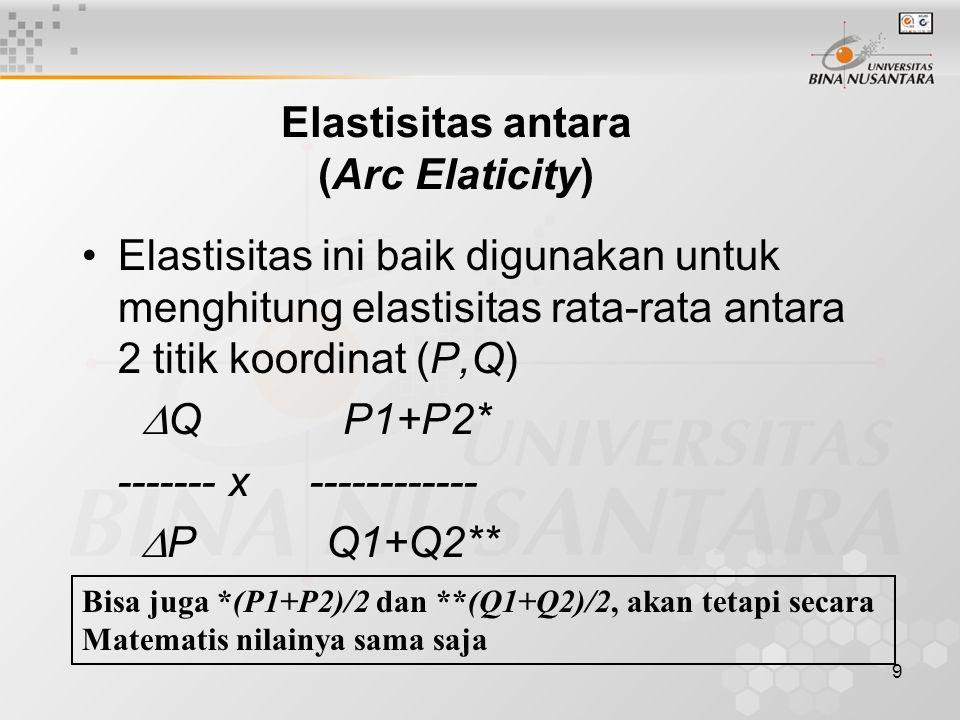 9 Elastisitas antara (Arc Elaticity) Elastisitas ini baik digunakan untuk menghitung elastisitas rata-rata antara 2 titik koordinat (P,Q)  Q P1+P2* -