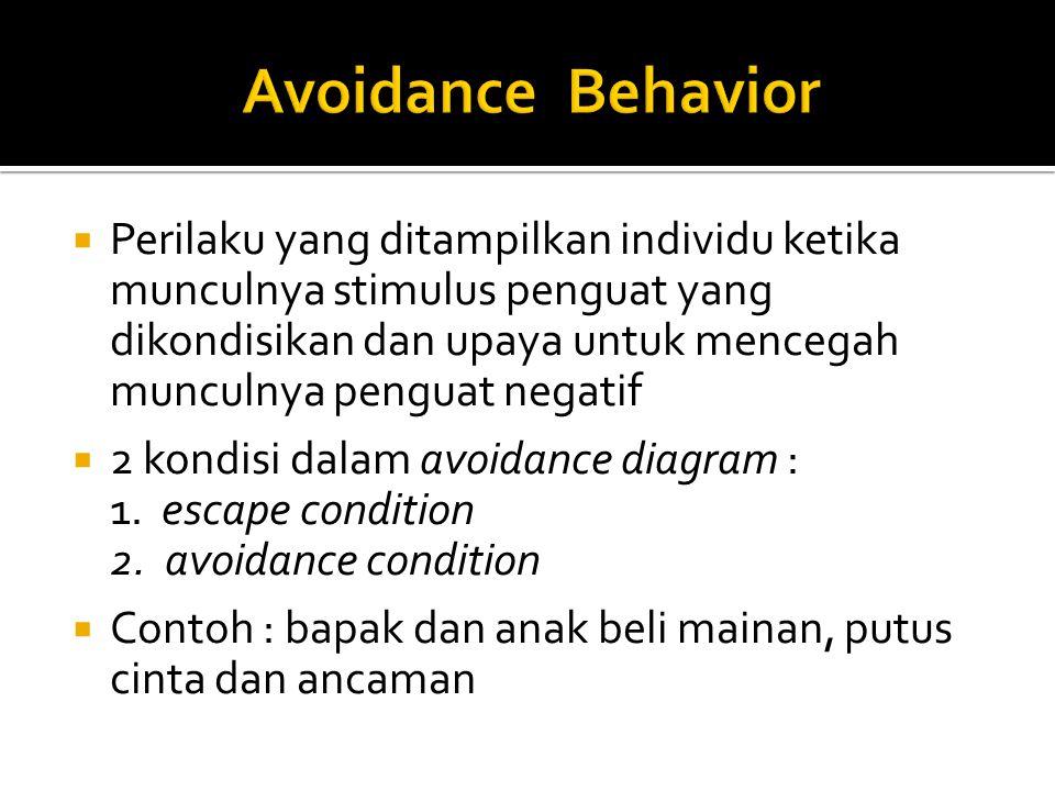  Perilaku yang ditampilkan individu ketika munculnya stimulus penguat yang dikondisikan dan upaya untuk mencegah munculnya penguat negatif  2 kondisi dalam avoidance diagram : 1.