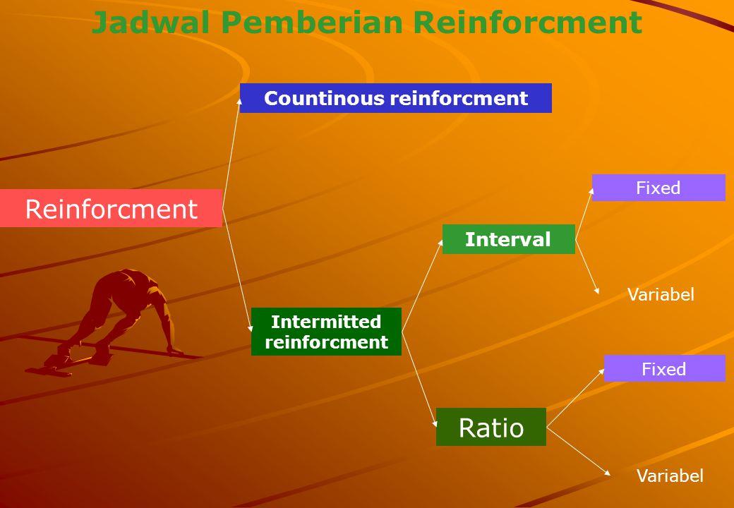 Jadwal Pemberian Reinforcment Reinforcment Countinous reinforcment Intermitted reinforcment Interval Ratio Fixed Variabel Fixed Variabel