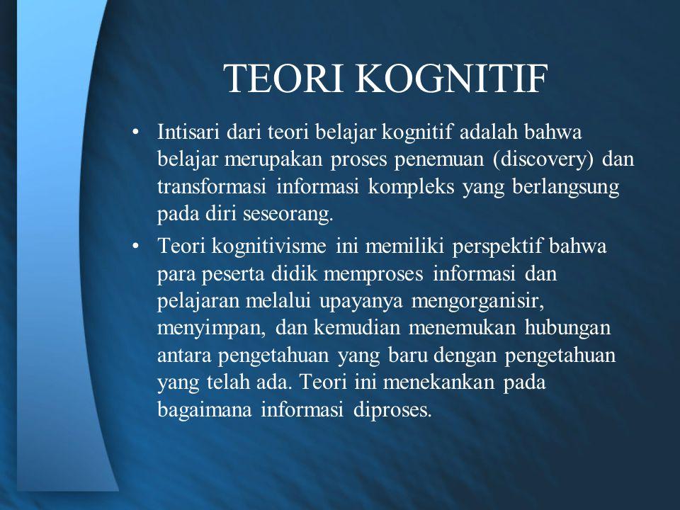 TEORI KOGNITIF Intisari dari teori belajar kognitif adalah bahwa belajar merupakan proses penemuan (discovery) dan transformasi informasi kompleks yang berlangsung pada diri seseorang.