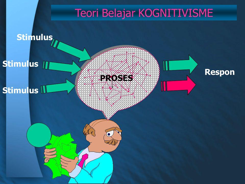 Stimulus Respon Stimulus Teori Belajar KOGNITIVISME PROSES