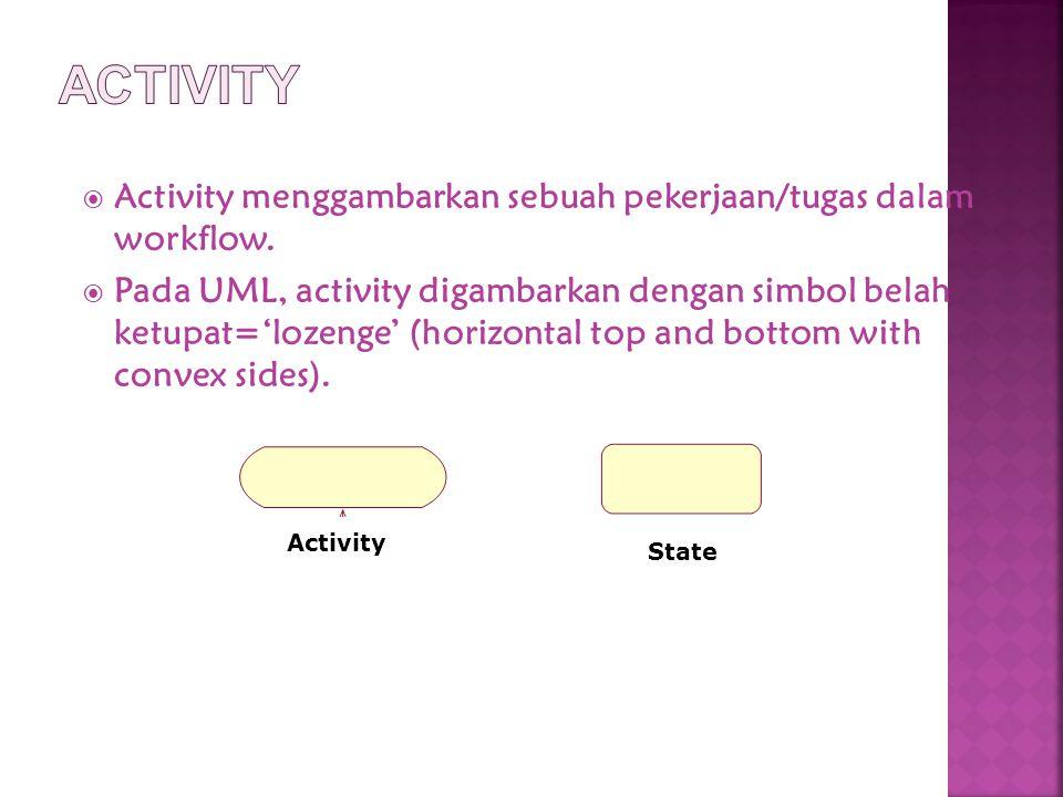  Activity menggambarkan sebuah pekerjaan/tugas dalam workflow.  Pada UML, activity digambarkan dengan simbol belah ketupat='lozenge' (horizontal top