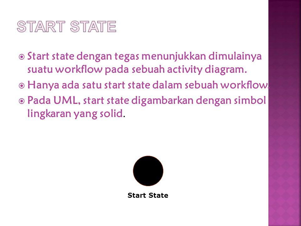  Start state dengan tegas menunjukkan dimulainya suatu workflow pada sebuah activity diagram.  Hanya ada satu start state dalam sebuah workflow.  P