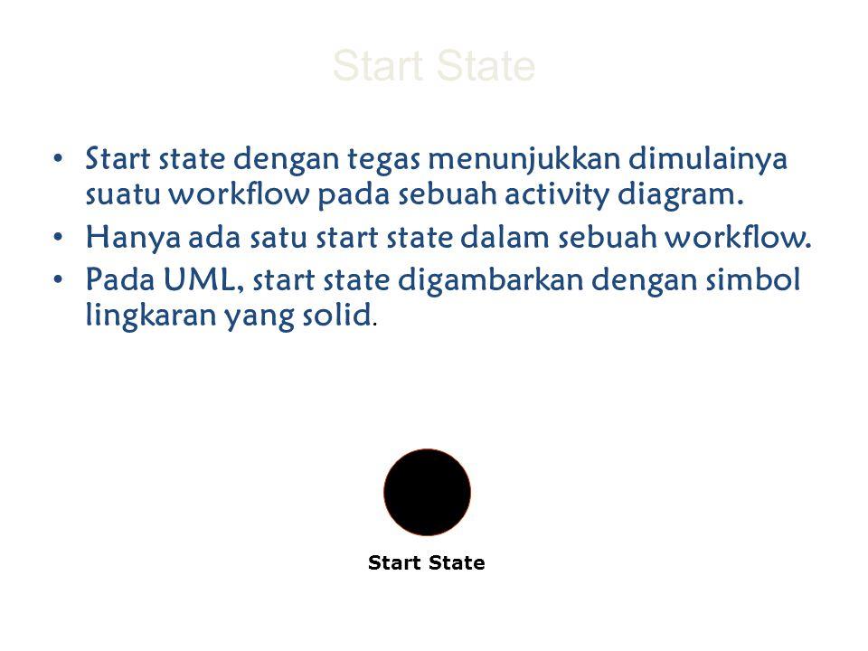 Start State Start state dengan tegas menunjukkan dimulainya suatu workflow pada sebuah activity diagram. Hanya ada satu start state dalam sebuah workf