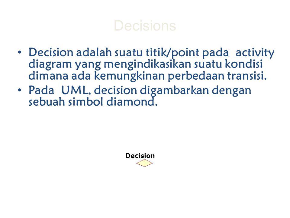 Decisions Decision adalah suatu titik/point pada activity diagram yang mengindikasikan suatu kondisi dimana ada kemungkinan perbedaan transisi.