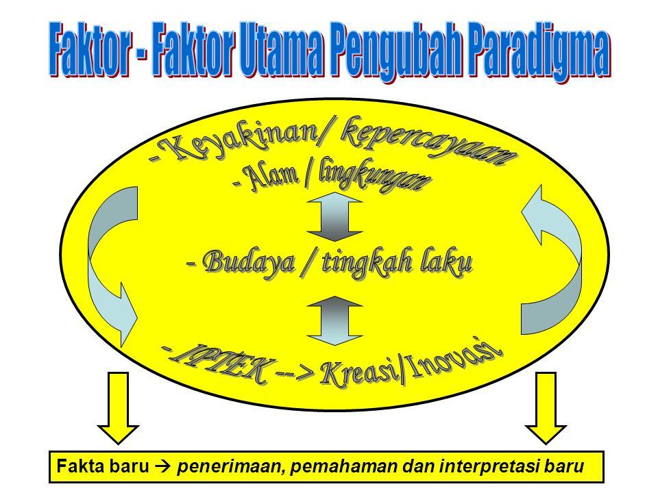 Fakta baru  penerimaan, pemahaman dan interpretasi baru
