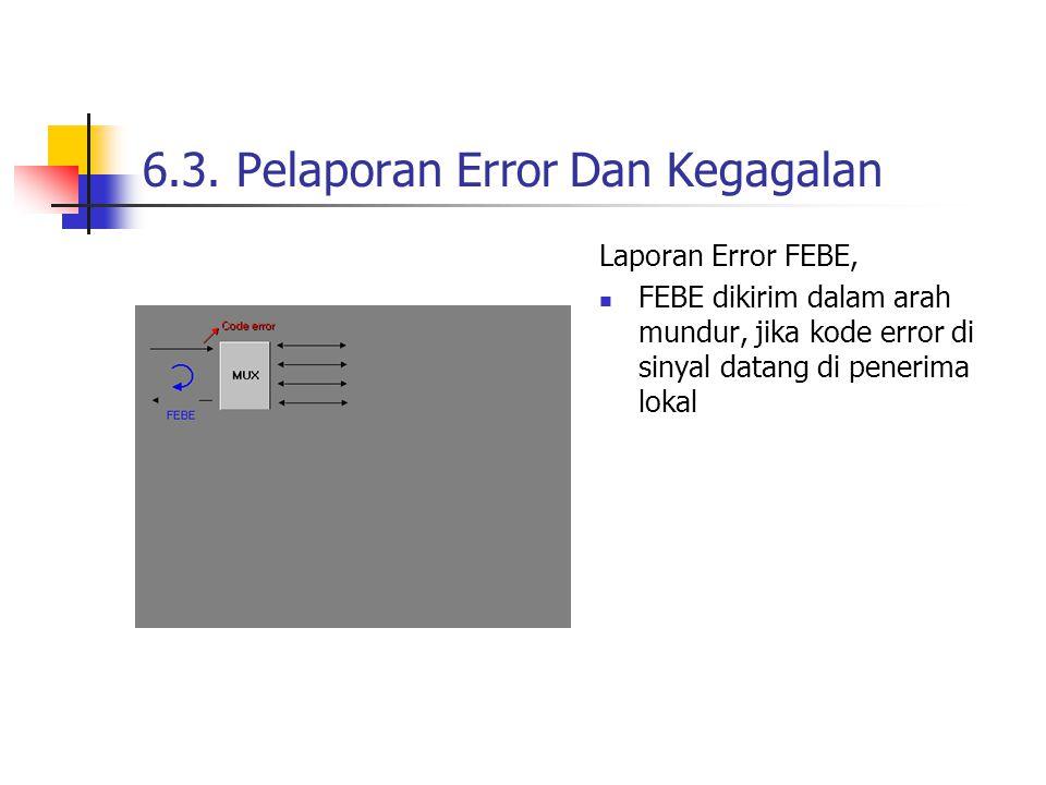 6.3. Pelaporan Error Dan Kegagalan Laporan Error FEBE, FEBE dikirim dalam arah mundur, jika kode error di sinyal datang di penerima lokal