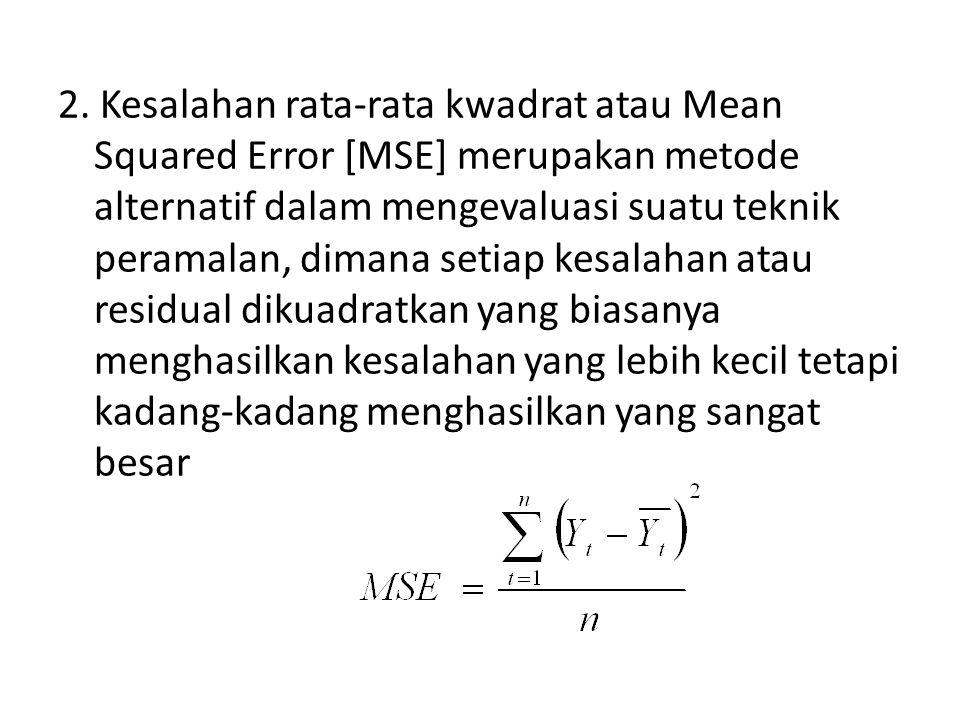 2. Kesalahan rata-rata kwadrat atau Mean Squared Error [MSE] merupakan metode alternatif dalam mengevaluasi suatu teknik peramalan, dimana setiap kesa