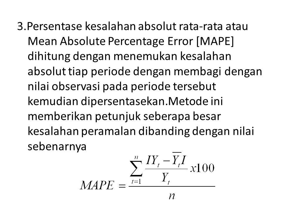 3.Persentase kesalahan absolut rata-rata atau Mean Absolute Percentage Error [MAPE] dihitung dengan menemukan kesalahan absolut tiap periode dengan me