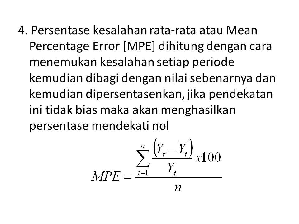 4. Persentase kesalahan rata-rata atau Mean Percentage Error [MPE] dihitung dengan cara menemukan kesalahan setiap periode kemudian dibagi dengan nila