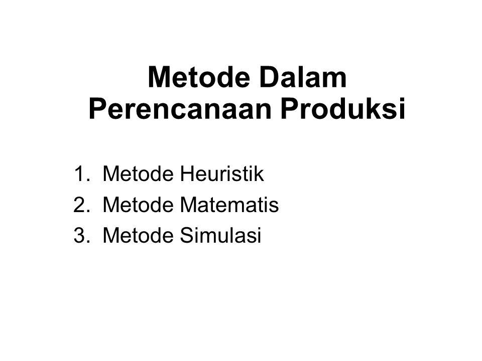 Metode Dalam Perencanaan Produksi 1. 1.Metode Heuristik 2. 2.Metode Matematis 3. 3.Metode Simulasi