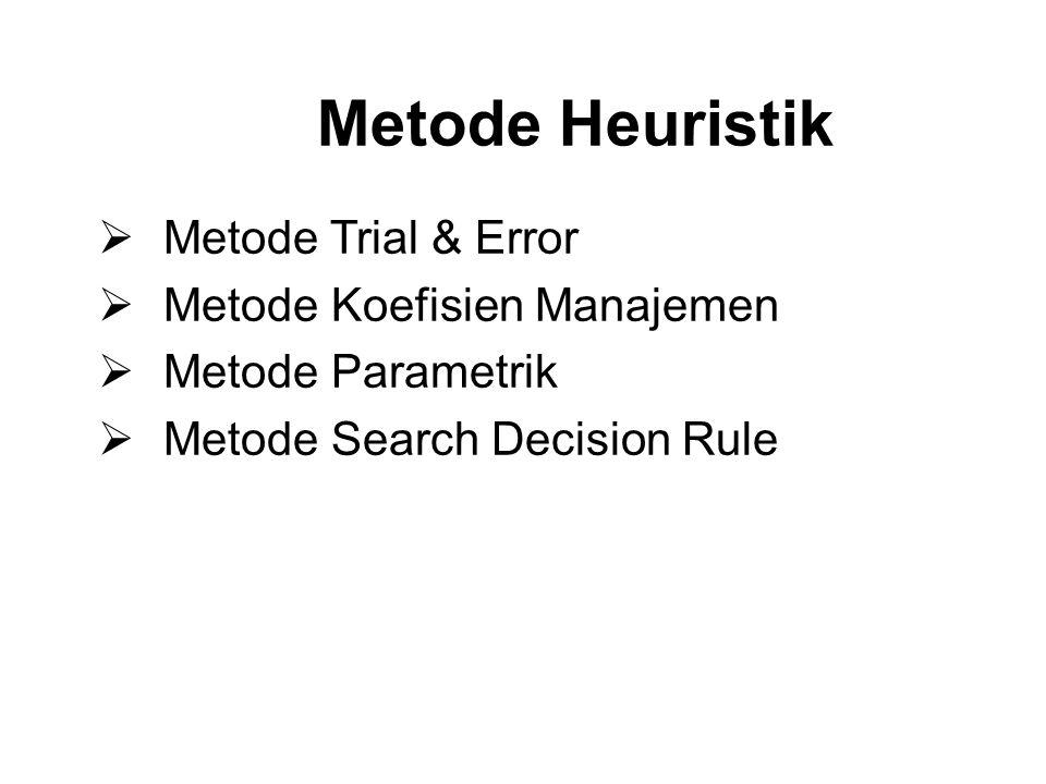 Metode Heuristik   Metode Trial & Error   Metode Koefisien Manajemen   Metode Parametrik   Metode Search Decision Rule