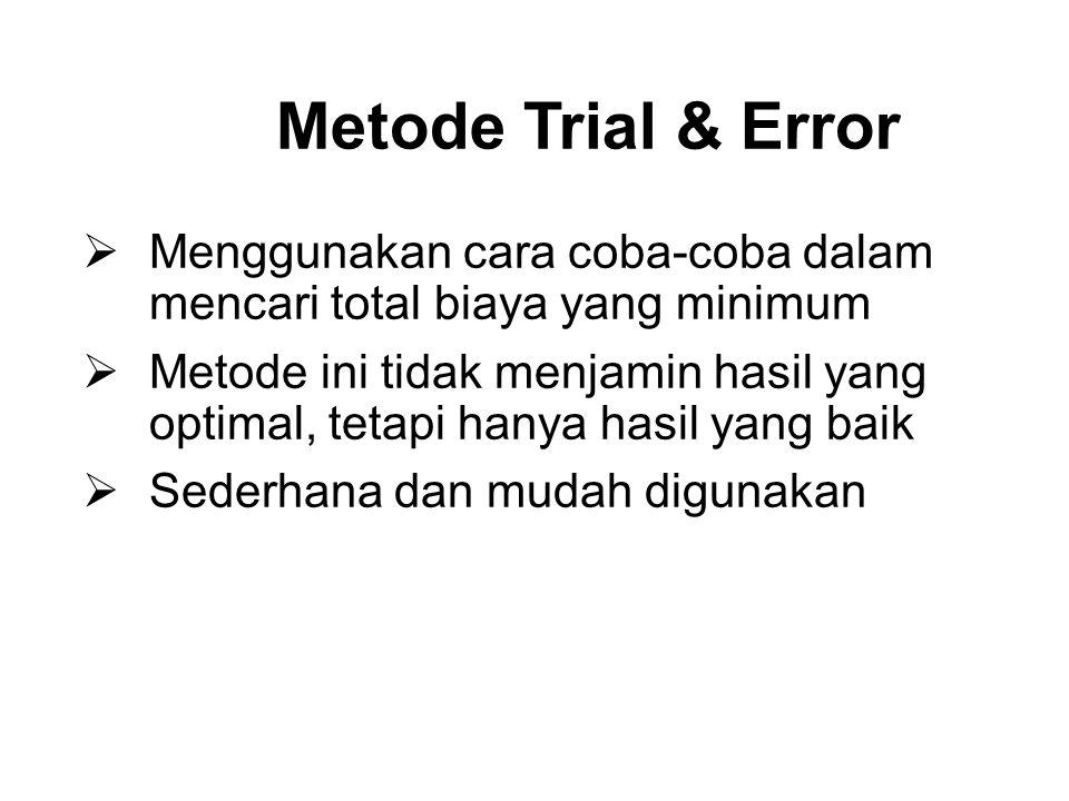 Metode Trial & Error   Menggunakan cara coba-coba dalam mencari total biaya yang minimum   Metode ini tidak menjamin hasil yang optimal, tetapi ha