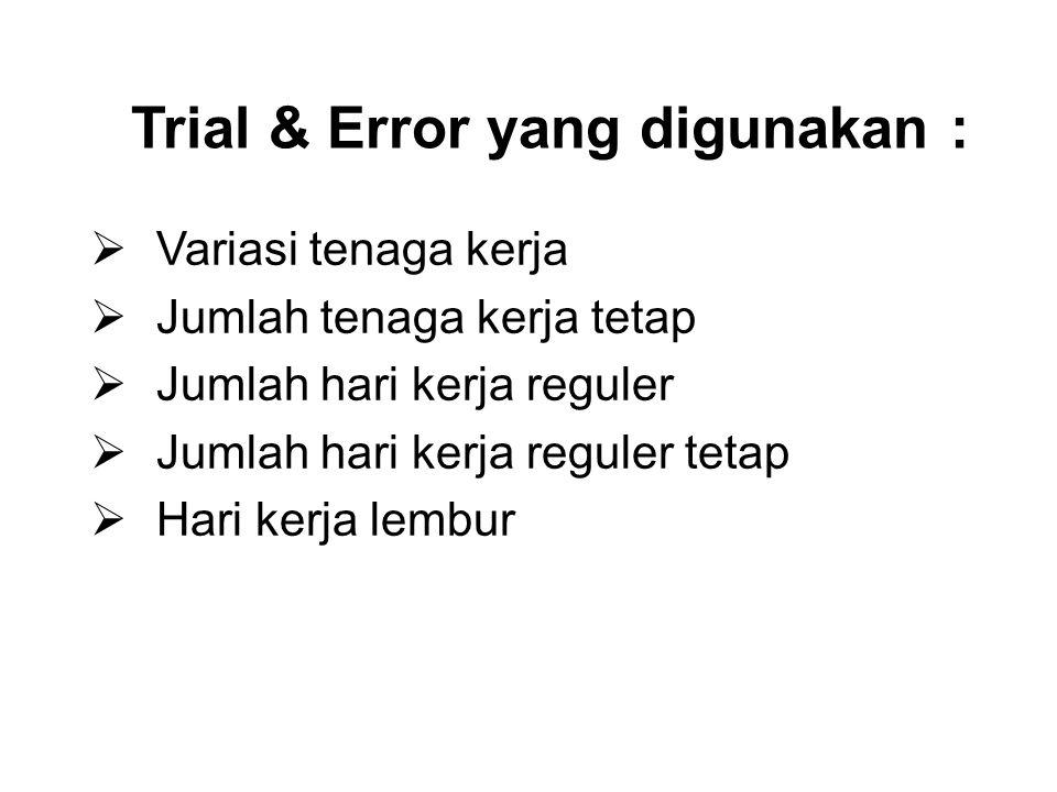 Trial & Error yang digunakan :   Variasi tenaga kerja   Jumlah tenaga kerja tetap   Jumlah hari kerja reguler   Jumlah hari kerja reguler teta