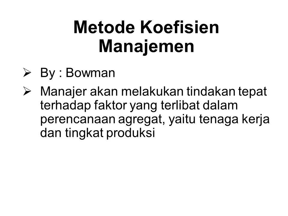 Metode Koefisien Manajemen   By : Bowman   Manajer akan melakukan tindakan tepat terhadap faktor yang terlibat dalam perencanaan agregat, yaitu te