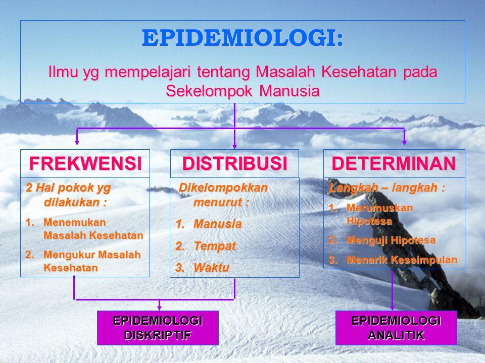 EPIDEMIOLOGI: Ilmu yg mempelajari tentang Masalah Kesehatan pada Sekelompok Manusia FREKWENSIDISTRIBUSIDETERMINAN 2 Hal pokok yg dilakukan : 1.Menemukan Masalah Kesehatan 2.Mengukur Masalah Kesehatan Dikelompokkan menurut : Dikelompokkan menurut : 1.Manusia 2.Tempat 3.Waktu Langkah – langkah : 1.Merumuskan Hipotesa 2.Menguji Hipotesa 3.Menarik Keseimpulan EPIDEMIOLOGI DISKRIPTIF EPIDEMIOLOGI ANALITIK