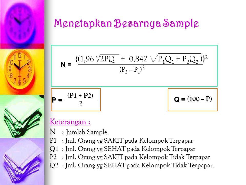 Menetapkan Besarnya Sample N = Q = (100 – P) { ( 1,96 2PQ + 0,842 P 1 Q 1 + P 2 Q 2 )} 2 (P 2 – P 1 ) 2 Keterangan : N: Jumlah Sample. P1: Jml. Orang