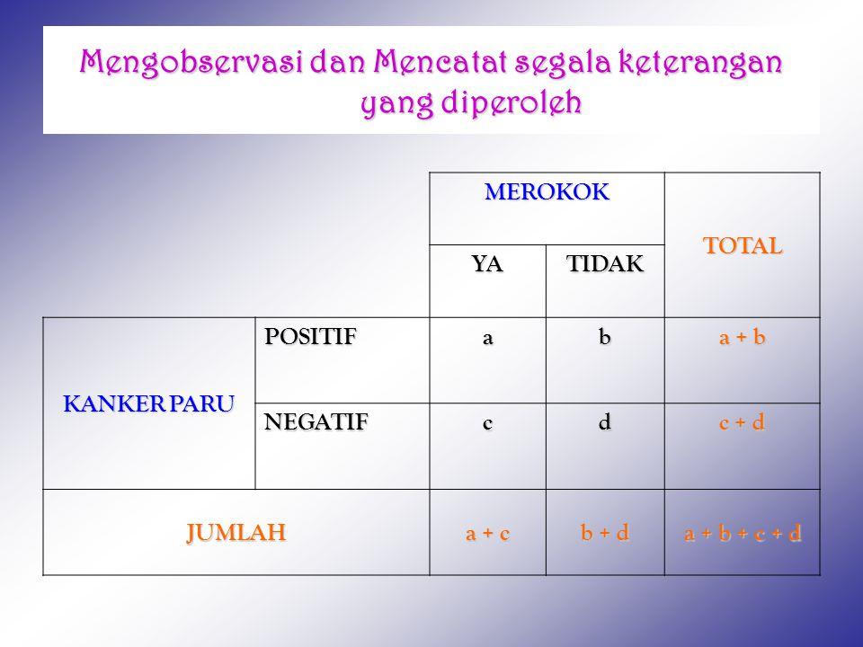 Mengobservasi dan Mencatat segala keterangan yang diperoleh MEROKOK TOTAL YATIDAK KANKER PARU POSITIFab a + b NEGATIFcd c + d JUMLAH a + c b + d a + b + c + d