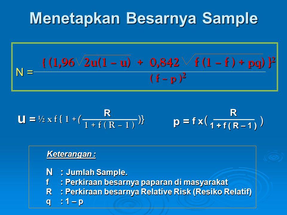 Menetapkan Besarnya Sample N = { (1,96 2u(1 – u) + 0,842 f (1 – f ) + pq) } 2 { (1,96 2u(1 – u) + 0,842 f (1 – f ) + pq) } 2 ( f – p ) 2 ( f – p ) 2 Keterangan : Keterangan : N: Jumlah Sample.