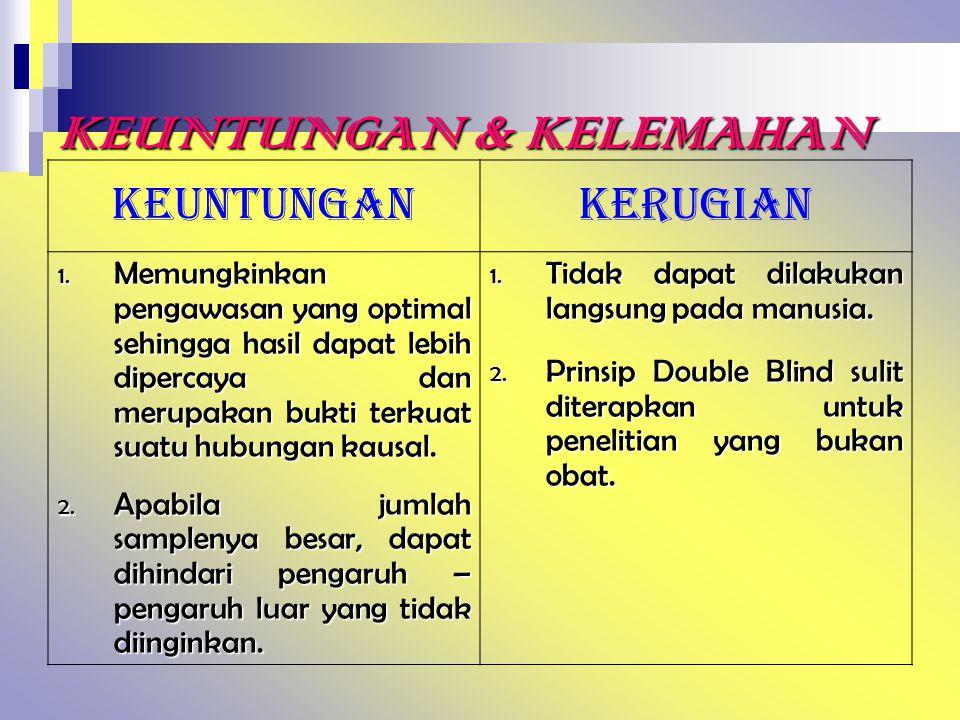 KEUNTUNGAN & KELEMAHAN KEUNTUNGANKERUGIAN 1.