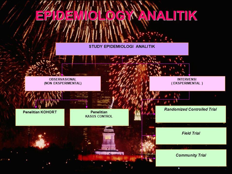 EPIDEMIOLOGY ANALITIK STUDY EPIDEMIOLOGI ANALITIK OBSERVASIONAL (NON EKSPERIMENTAL) INTERVENSI ( EKSPERIMENTAL ) Penelitian KOHORTPenelitian KASUS CONTROL Randomized Controlled Trial Field Trial Community Trial