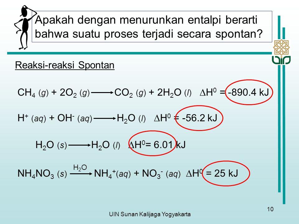 UIN Sunan Kalijaga Yogyakarta 10 Apakah dengan menurunkan entalpi berarti bahwa suatu proses terjadi secara spontan? CH 4 (g) + 2O 2 (g) CO 2 (g) + 2H