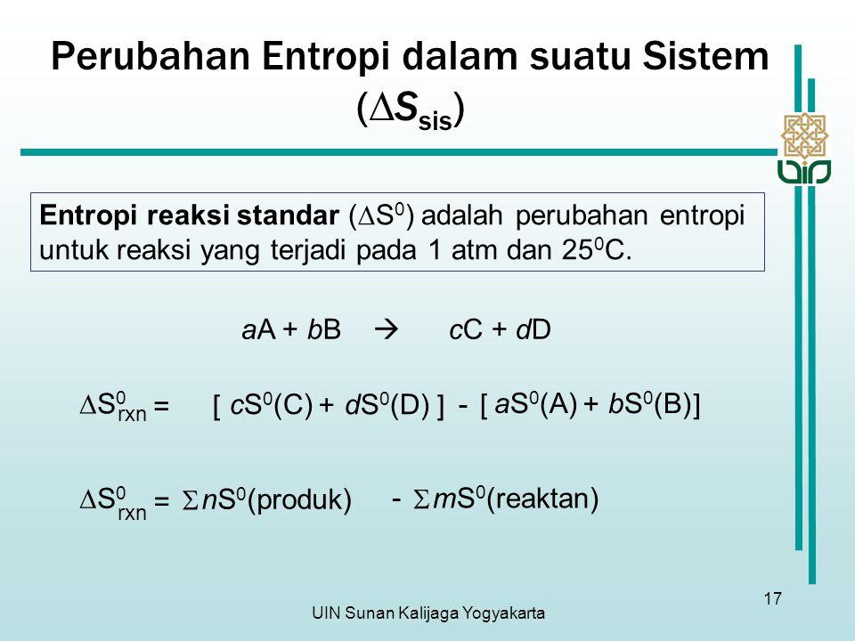UIN Sunan Kalijaga Yogyakarta 17 Perubahan Entropi dalam suatu Sistem (  S sis ) Entropi reaksi standar (  S 0 ) adalah perubahan entropi untuk reaksi yang terjadi pada 1 atm dan 25 0 C.