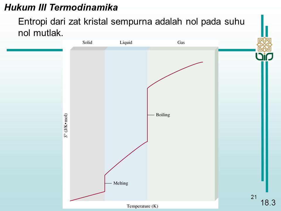 UIN Sunan Kalijaga Yogyakarta 21 Hukum III Termodinamika Entropi dari zat kristal sempurna adalah nol pada suhu nol mutlak.