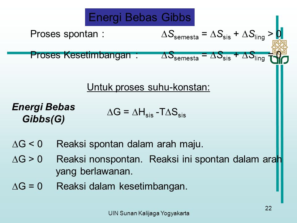 UIN Sunan Kalijaga Yogyakarta 22  S semesta =  S sis +  S ling > 0 Proses spontan :  S semesta =  S sis +  S ling = 0 Proses Kesetimbangan : Energi Bebas Gibbs Untuk proses suhu-konstan:  G =  H sis -T  S sis Energi Bebas Gibbs(G)  G < 0 Reaksi spontan dalam arah maju.