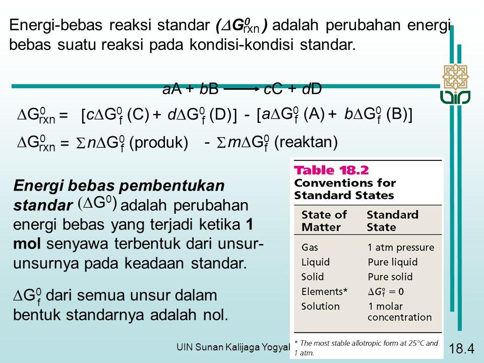 UIN Sunan Kalijaga Yogyakarta 25 18.4 aA + bB cC + dD G0G0 rxn d  G 0 (D) f c  G 0 (C) f = [+] - b  G 0 (B) f a  G 0 (A) f [+] G0G0 rxn n  G 0 (produk) f =  m  G 0 (reaktan) f  - Energi-bebas reaksi standar (  G 0 ) adalah perubahan energi bebas suatu reaksi pada kondisi-kondisi standar.