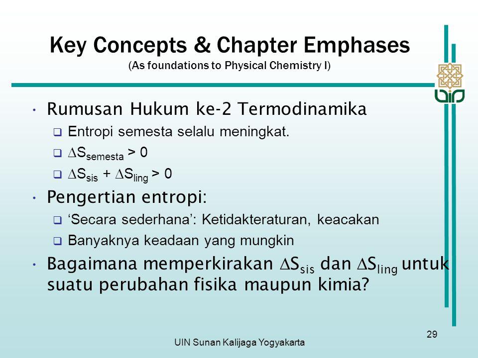 UIN Sunan Kalijaga Yogyakarta 29 Key Concepts & Chapter Emphases (As foundations to Physical Chemistry I) Rumusan Hukum ke-2 Termodinamika  Entropi semesta selalu meningkat.