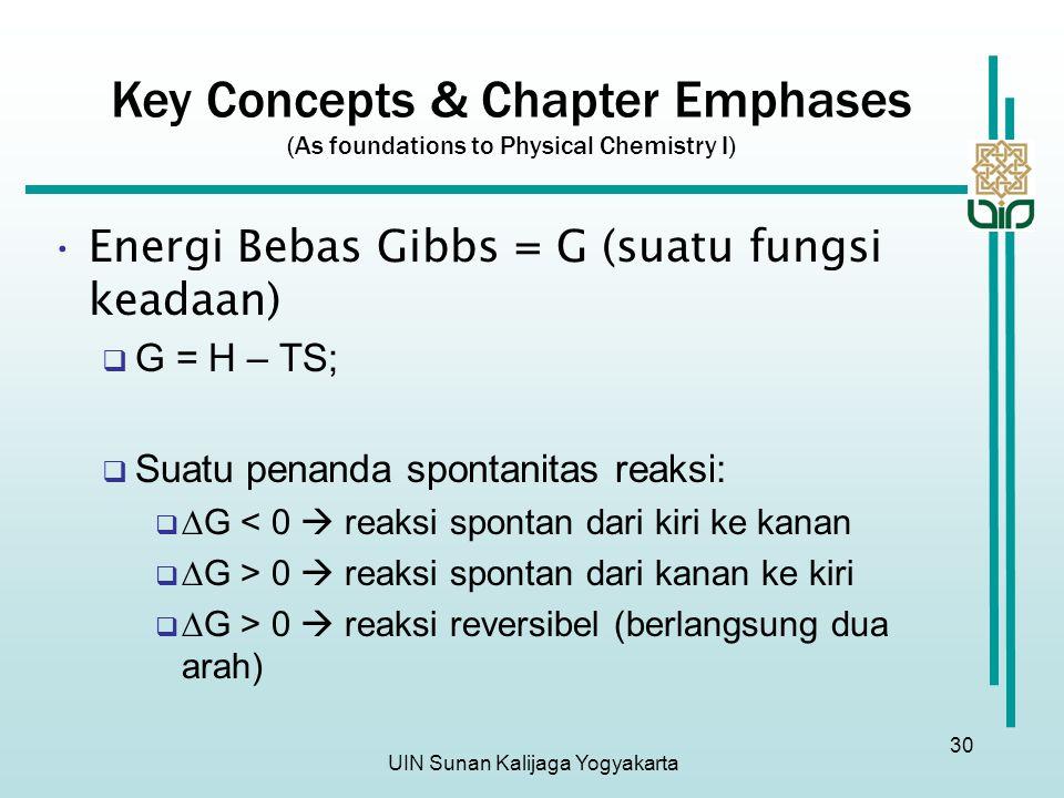 UIN Sunan Kalijaga Yogyakarta 30 Energi Bebas Gibbs = G (suatu fungsi keadaan)  G = H – TS;  Suatu penanda spontanitas reaksi:   G < 0  reaksi spontan dari kiri ke kanan   G > 0  reaksi spontan dari kanan ke kiri   G > 0  reaksi reversibel (berlangsung dua arah) Key Concepts & Chapter Emphases (As foundations to Physical Chemistry I)