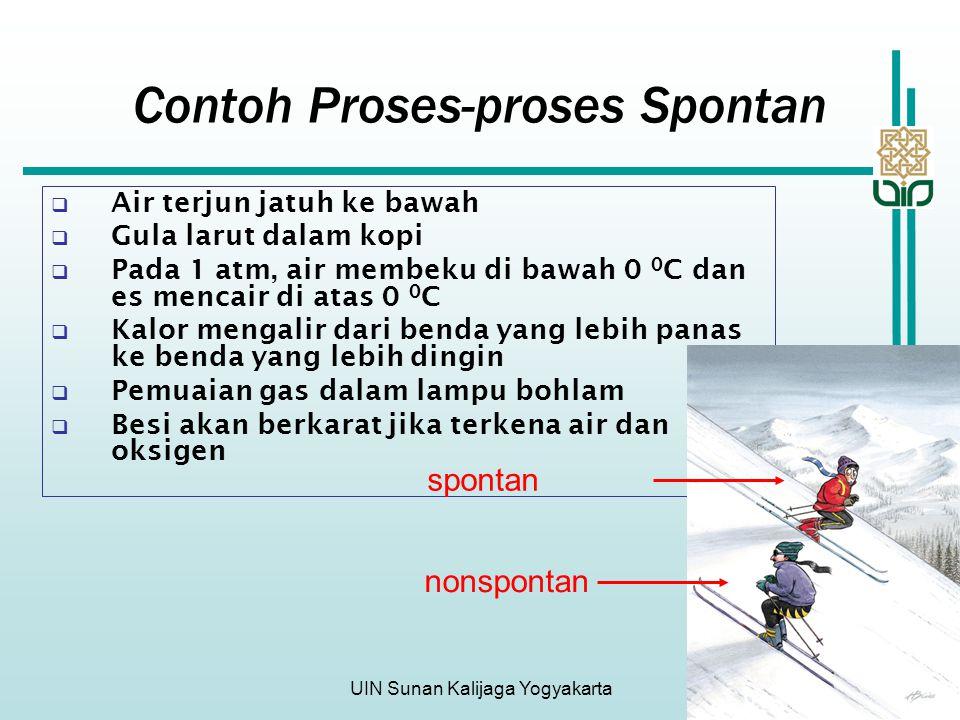UIN Sunan Kalijaga Yogyakarta 7 Contoh Proses-proses Spontan  Air terjun jatuh ke bawah  Gula larut dalam kopi  Pada 1 atm, air membeku di bawah 0
