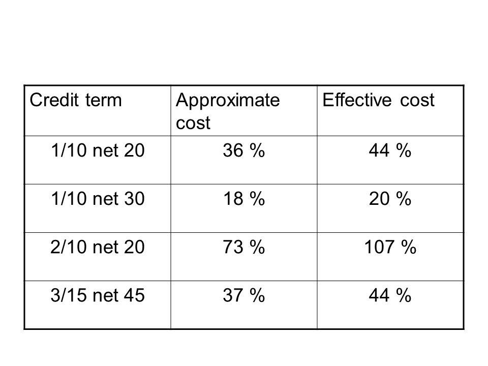Credit termApproximate cost Effective cost 1/10 net 2036 %44 % 1/10 net 3018 %20 % 2/10 net 2073 %107 % 3/15 net 4537 %44 %