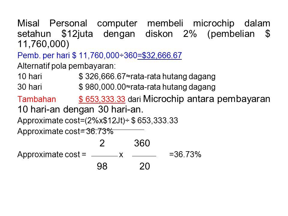 Misal Personal computer membeli microchip dalam setahun $12juta dengan diskon 2% (pembelian $ 11,760,000) Pemb. per hari $ 11,760,000÷360=$32,666.67 A