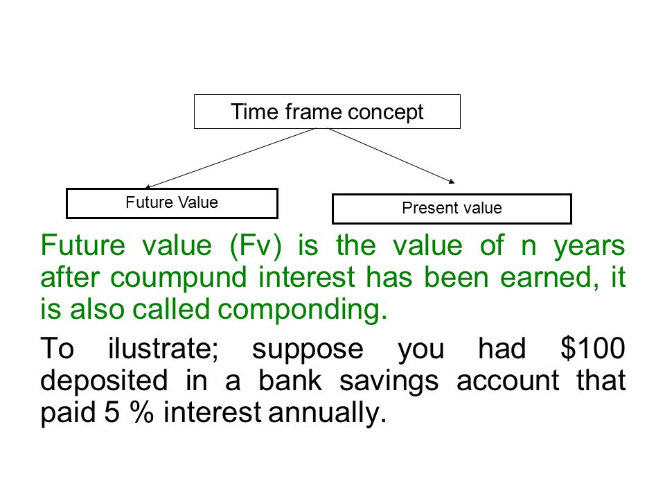 Future value (Fv) is the value of n years after coumpund interest has been earned, it is also called componding. To ilustrate; suppose you had $100 de