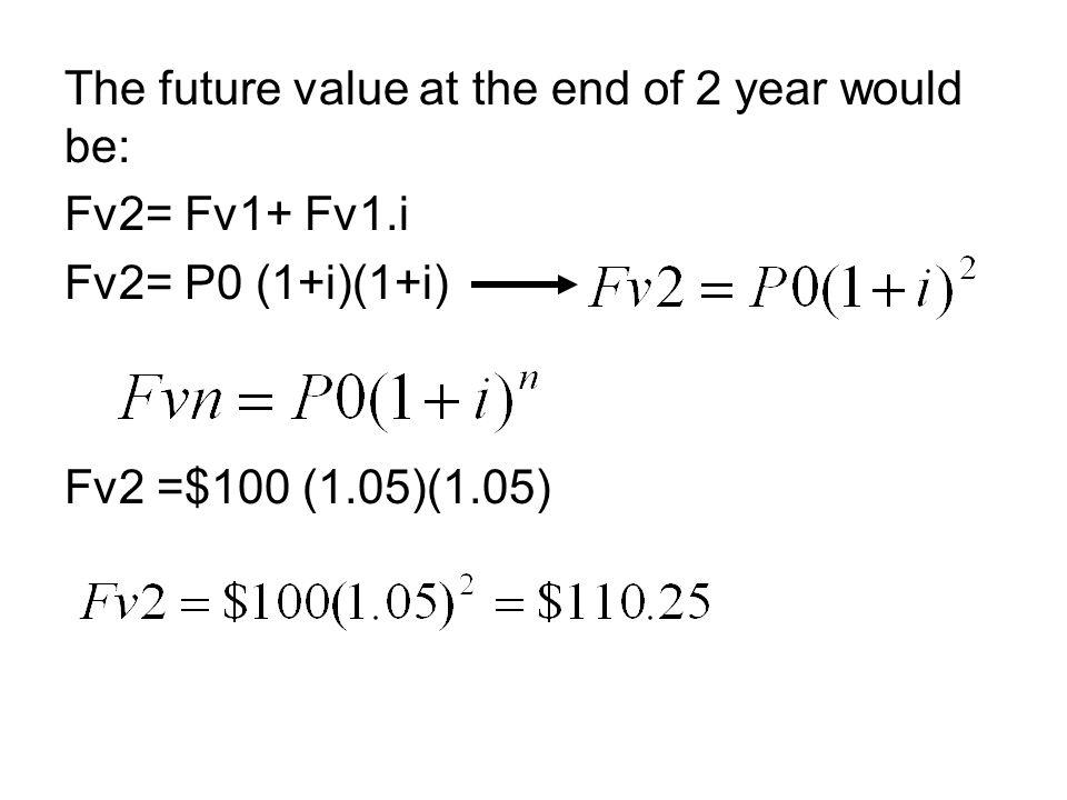 The future value at the end of 2 year would be: Fv2= Fv1+ Fv1.i Fv2= P0 (1+i)(1+i) Fv2 =$100 (1.05)(1.05)
