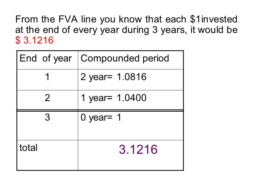 From the FVA line you know that each $1invested at the end of every year during 3 years, it would be $ 3.1216 End of yearCompounded period 12 year= 1.