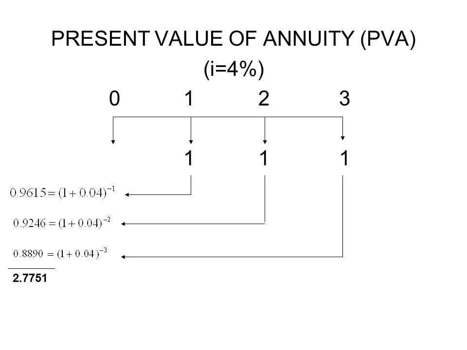 PRESENT VALUE OF ANNUITY (PVA) (i=4%) 0 1 2 3 1 1 1 2.7751