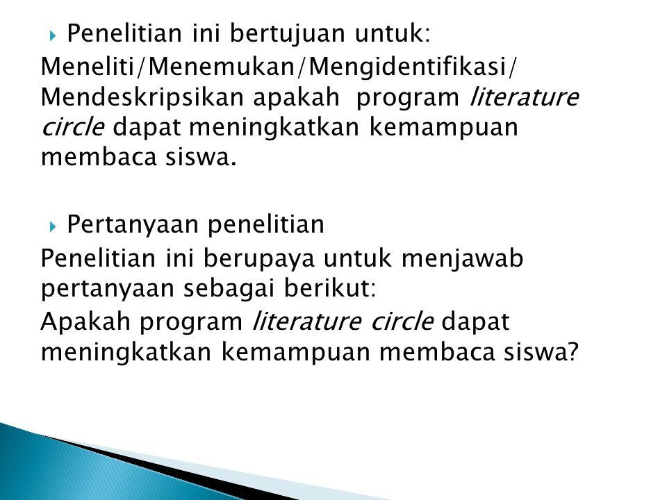  Penelitian ini bertujuan untuk: Meneliti/Menemukan/Mengidentifikasi/ Mendeskripsikan apakah program literature circle dapat meningkatkan kemampuan m