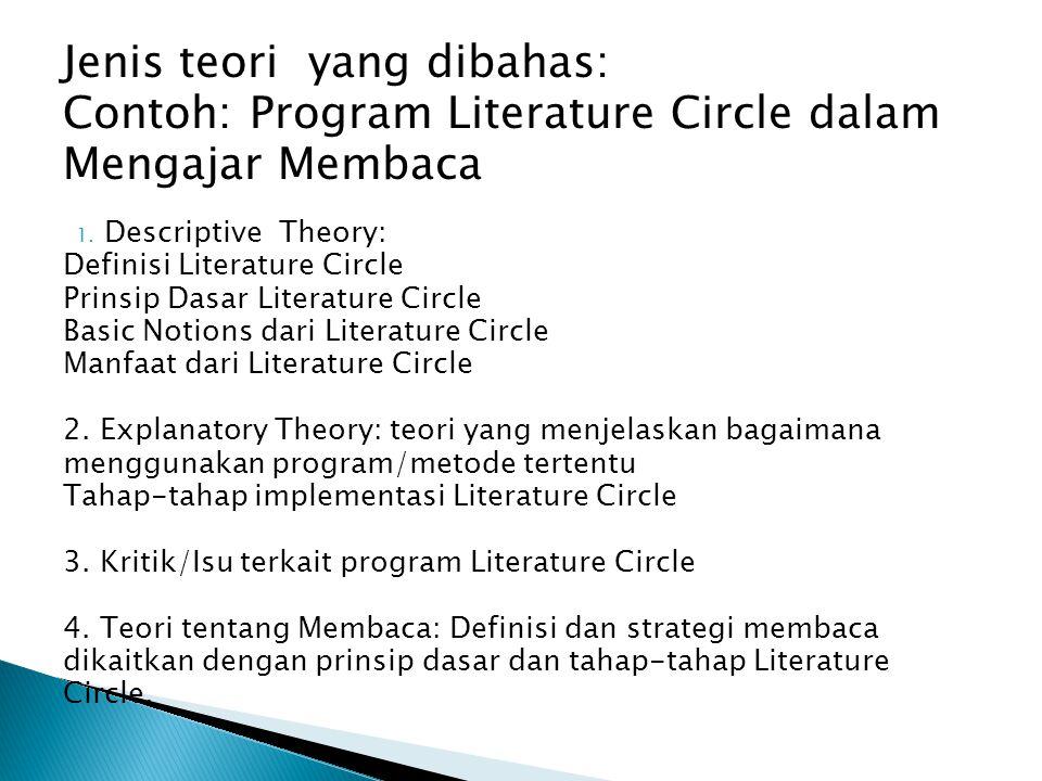 Jenis teori yang dibahas: Contoh: Program Literature Circle dalam Mengajar Membaca 1. Descriptive Theory: Definisi Literature Circle Prinsip Dasar Lit